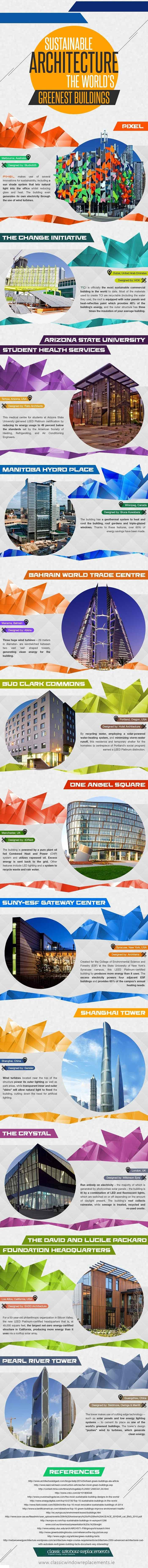 Sustainable Buildings infographic