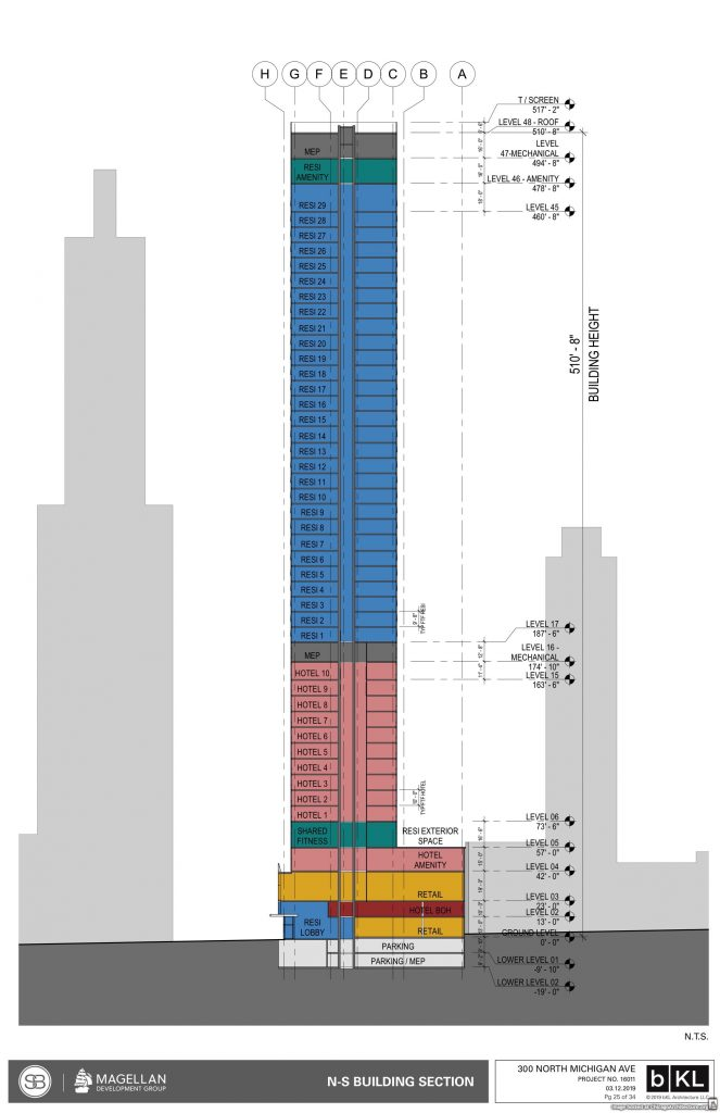 March 2019 diagram of 300 North Michigan Avenue
